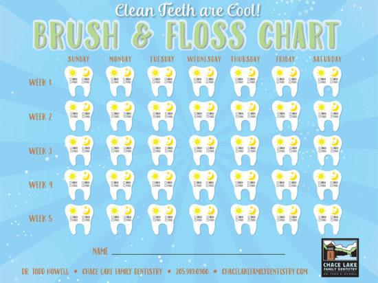 brush-floss-chart